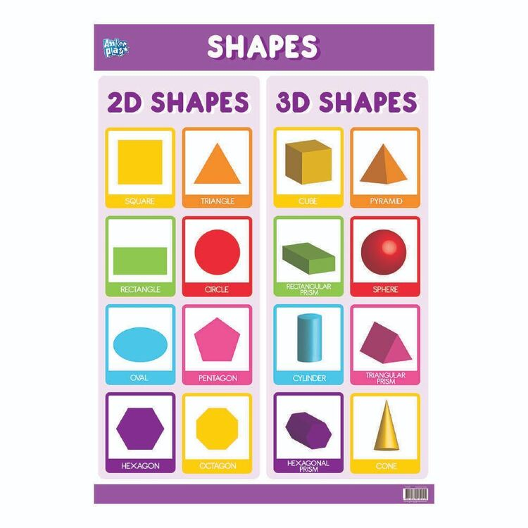 Educational Shapes Poster