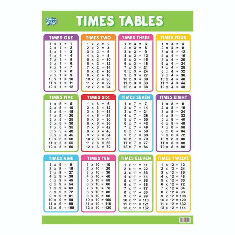 Educational Times Tables Poster