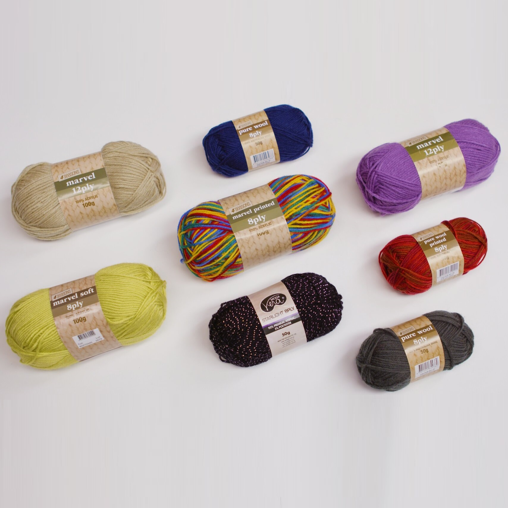 Yarn Buying Guide